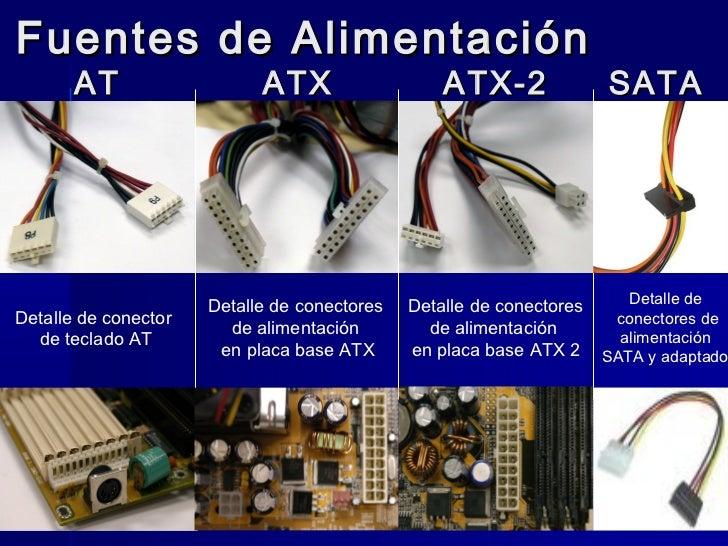 Fuentes de Alimentación       AT                   ATX                   ATX-2               SATA                      Det...