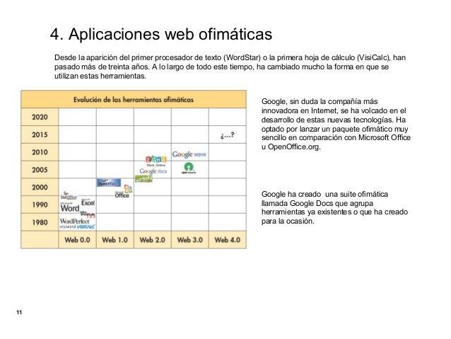 4. Aplicaciones web ofimáticas     Desde la aparición del primer procesador de texto (WordStar) o la primera hoja de cálcu...