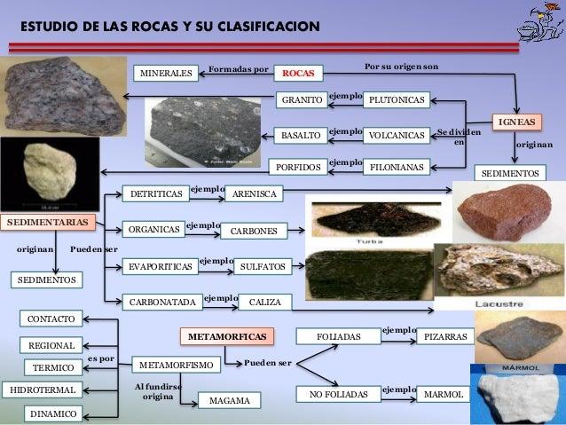 Tema 03 mg estudio rocas for Clasificacion del marmol