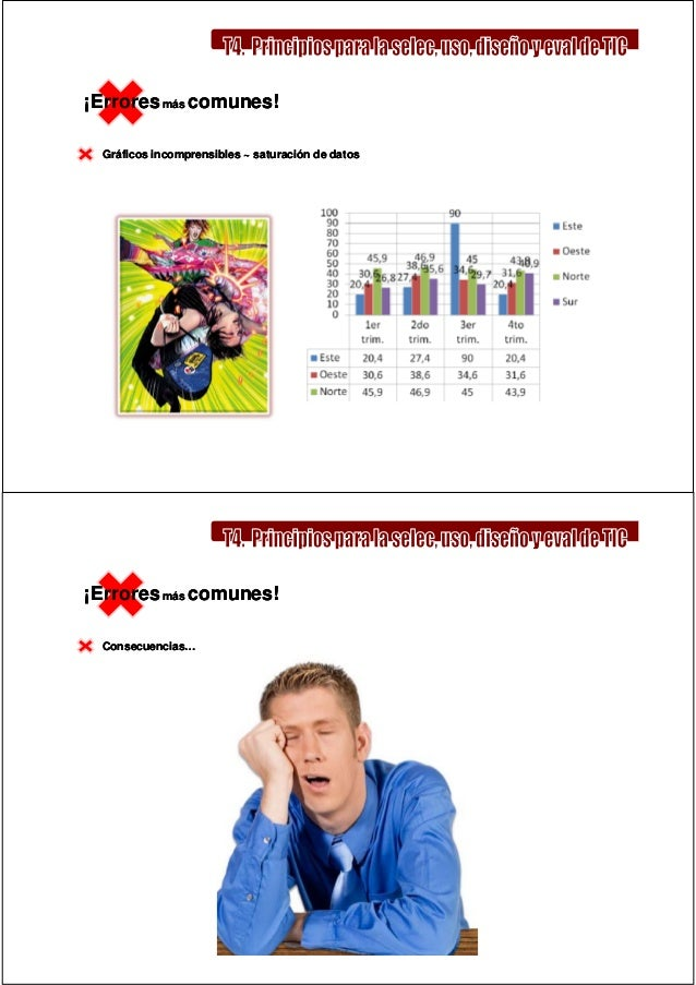 ¡Errores más comunes! Gráficos incomprensibles ~ saturación de datos¡Errores más comunes! Consecuencias…