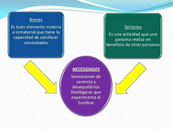 Tema 04 bienes y servicios Slide 2