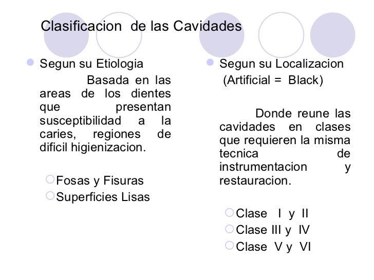 Tema 05 Nomenclatura Y Clasificacion De Las Cavidades