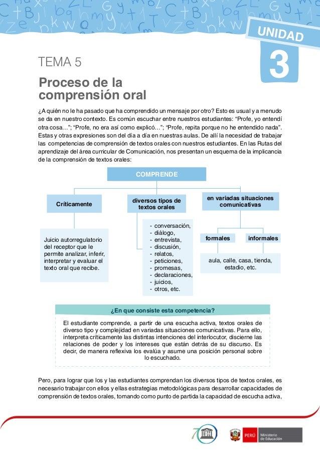 1 formales informales aula, calle, casa, tienda, estadio, etc. Proceso de la comprensión oral 3 UNIDAD ¿A quién no le ha p...
