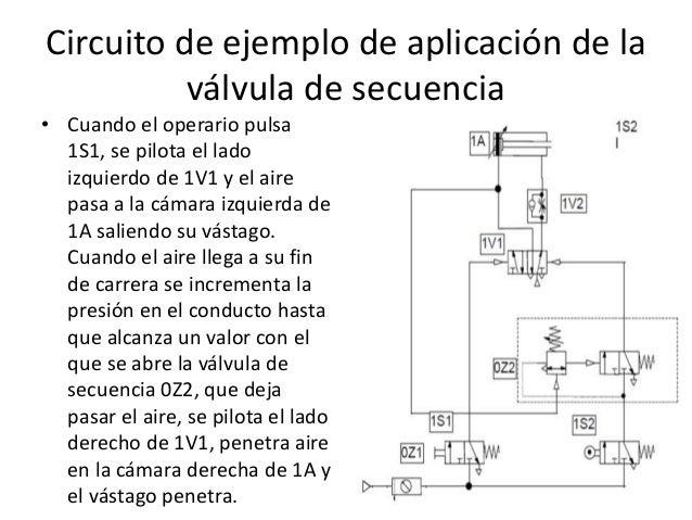 Valvula de secuencia hidraulica