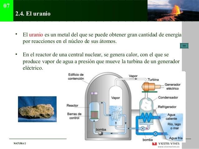 07      2.4. El uranio      •   El uranio es un metal del que se puede obtener gran cantidad de energía          por reacc...