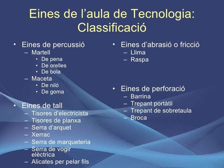 Tema 0 Normes I Eines De Laula De Tecnologia