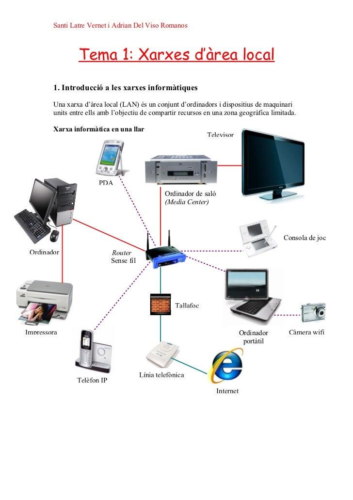 Santi Latre Vernet i Adrian Del Viso Romanos                Tema 1: Xarxes d'àrea local        1. Introducció a les xarxes...