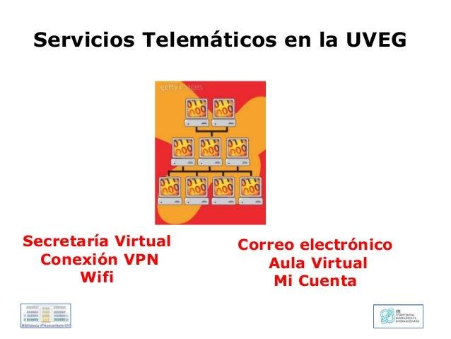 Secretaría Virtual Conexión VPN Wifi Servicios Telemáticos en la UVEG Correo electrónico Aula Virtual Mi Cuenta
