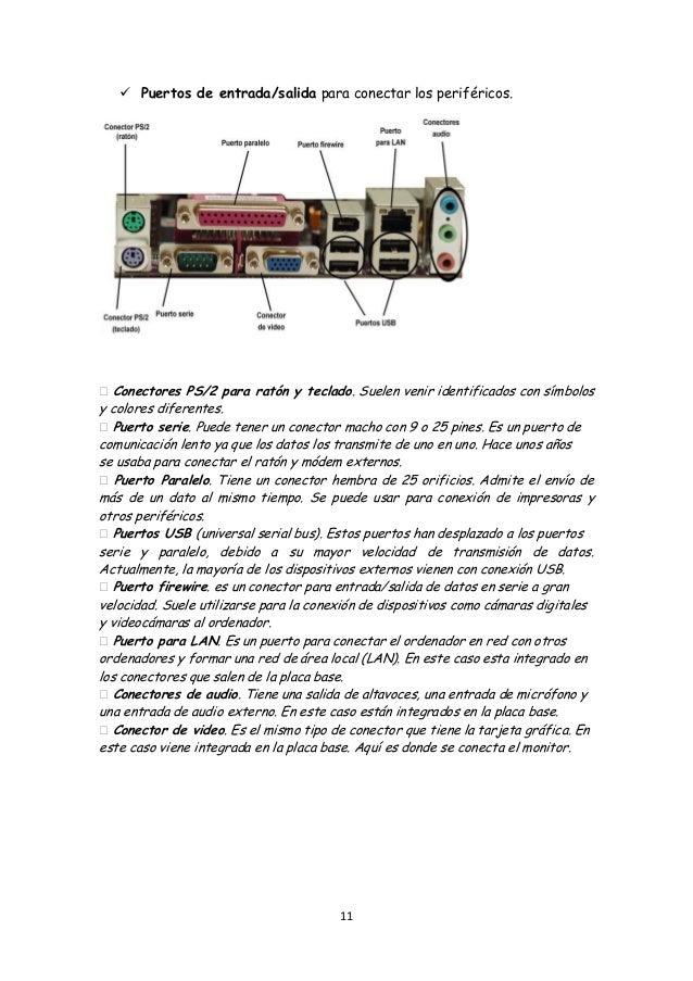 11  Puertos de entrada/salida para conectar los periféricos. � Conectores PS/2 para ratón y teclado. Suelen venir identif...