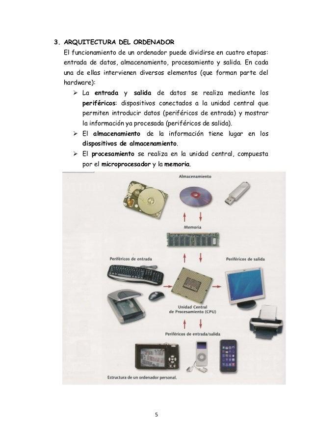 5 3. ARQUITECTURA DEL ORDENADOR El funcionamiento de un ordenador puede dividirse en cuatro etapas: entrada de datos, alma...