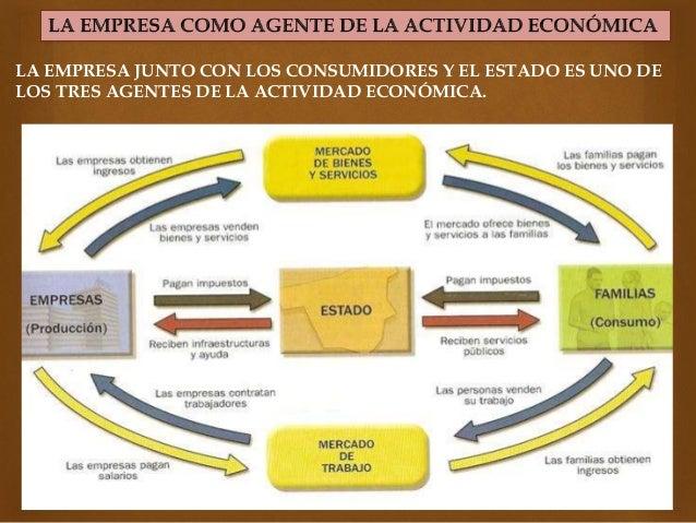 LA EMPRESA Y EL EMPRESARIO Slide 2