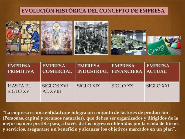 LA EMPRESA Y EL EMPRESARIO Slide 3