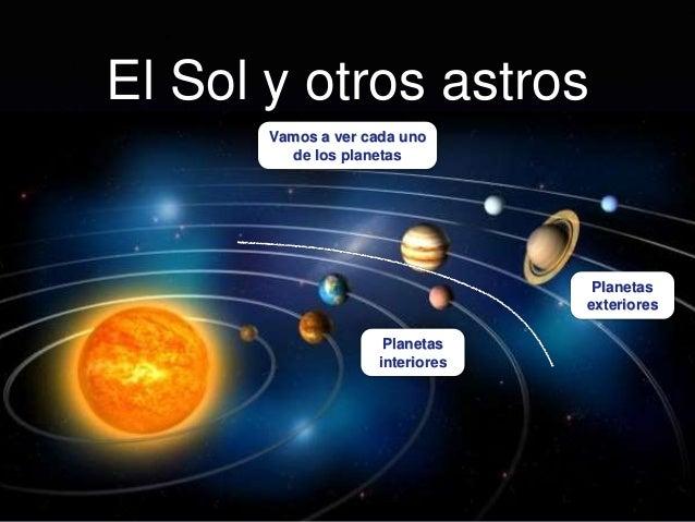 Tema 1 el universo - Caracteristicas de los planetas interiores ...