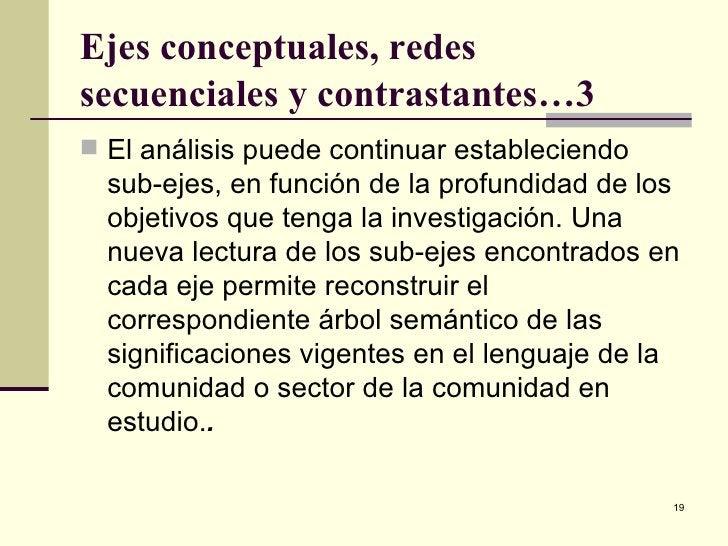 Ejes conceptuales, redes secuenciales y contrastantes…3 <ul><li>El análisis puede continuar estableciendo sub-ejes, en fun...