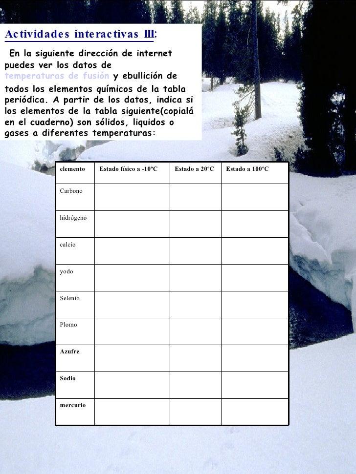 actividades interactivas ii 4 - Tabla Periodica Interactiva Cnice