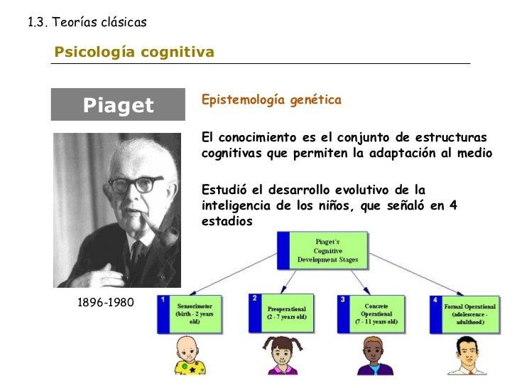 Psicología cognitiva <ul><li>Epistemología genética </li></ul><ul><li>El conocimiento es el conjunto de estructuras cognit...