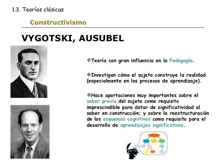 Constructivismo 1.3. Teorías clásicas VYGOTSKI, AUSUBEL <ul><li>Teoría con gran influencia en la  Pedagogía . </li></ul><u...