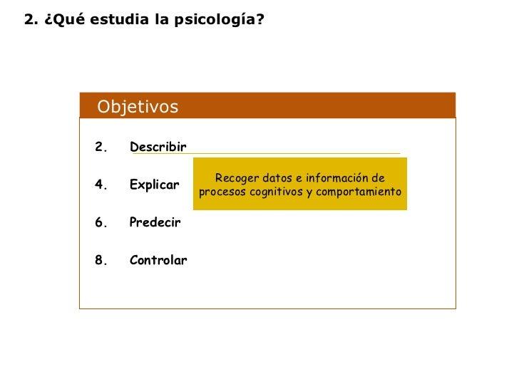 Objetivos  <ul><li>Describir </li></ul><ul><li>Explicar </li></ul><ul><li>Predecir </li></ul><ul><li>Controlar </li></ul>R...