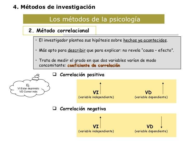 Los métodos de la psicología  <ul><li>2. Método correlacional </li></ul><ul><li>Correlación positiva </li></ul><ul><li>Cor...