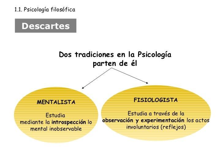 Descartes Dos tradiciones en la Psicología parten de él MENTALISTA Estudia  mediante la  introspección  lo mental inobserv...