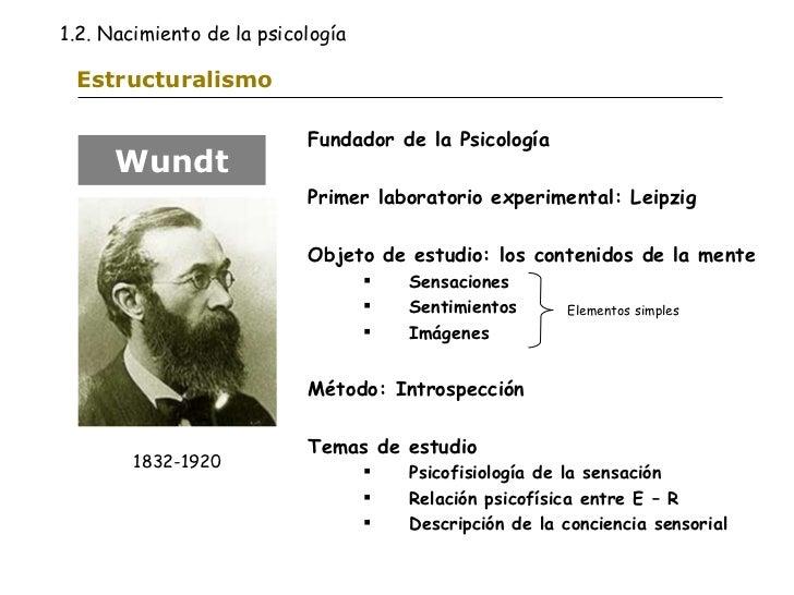Estructuralismo <ul><li>Fundador de la Psicología </li></ul><ul><li>Primer laboratorio experimental: Leipzig </li></ul><ul...