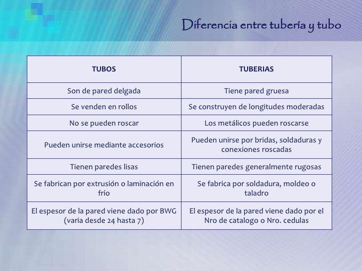 Tema 1 tubos tuberias y accesorios - Tuberia de polietileno precios ...