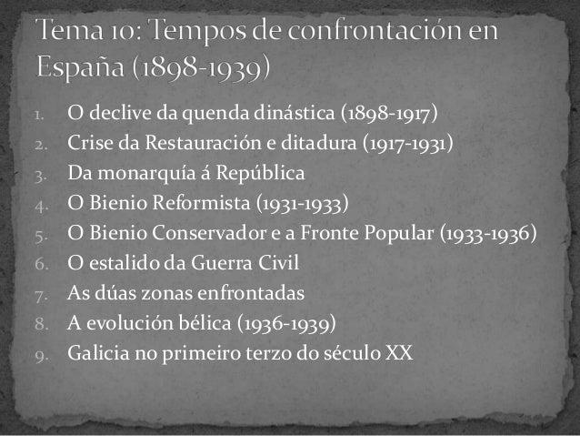 1. O declive da quenda dinástica (1898-1917)2. Crise da Restauración e ditadura (1917-1931)3. Da monarquía á República4. O...