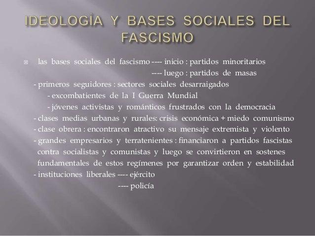 """PARTIDO NACIONAL FASCISTA """"MARCHA SOBRE ROMA"""""""