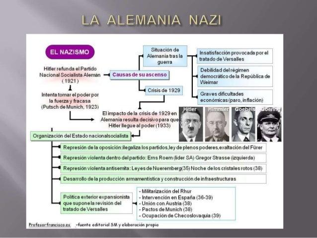 Tema 10.El  ascenso  de  los  totalitarismos  fascista  y  nazi
