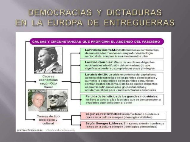  Europa : años 20-30 supone el nacimiento de una nueva forma de organización política = FASCISMO  características - Esta...
