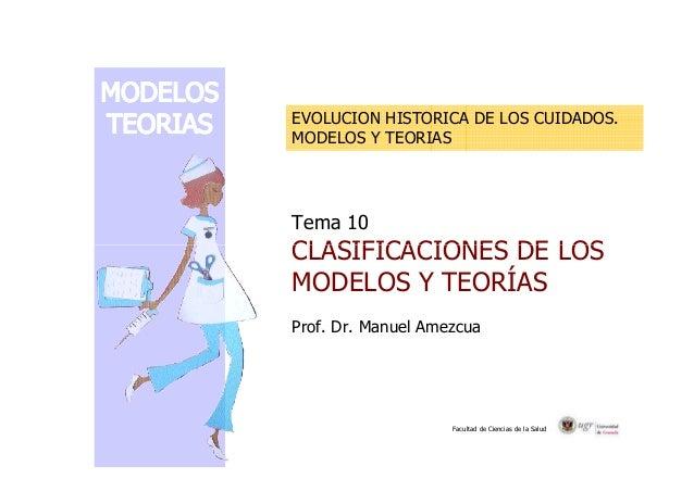 EVOLUCION HISTORICA DE LOS CUIDADOS.  MODELOS Y TEORIAS  Tema 10  CLASIFICACIONES DE LOS  MODELOS Y TEORÍAS  Prof. Dr. Man...