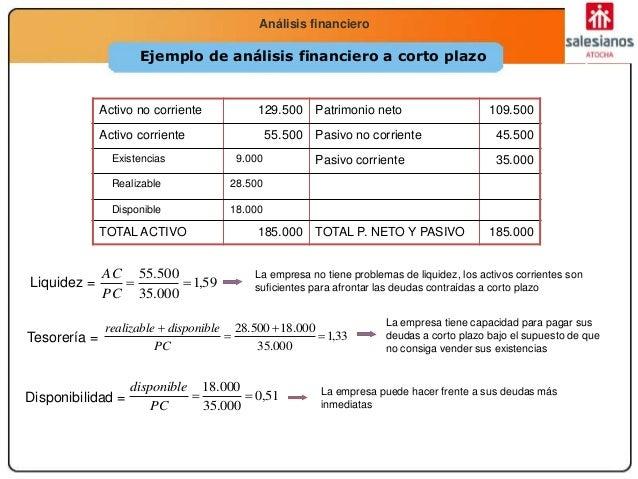 Economía 2.º Bachillerato La función productivaAnálisis financiero Ejemplo de análisis financiero a corto plazo Activo no ...