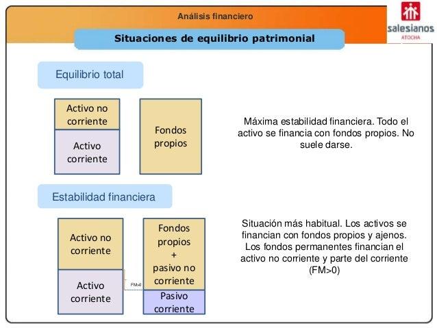 Economía 2.º Bachillerato La función productivaAnálisis financiero Situaciones de equilibrio patrimonial Estabilidad finan...