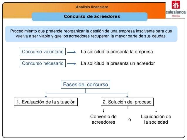 Economía 2.º Bachillerato La función productivaAnálisis financiero Concurso de acreedores Procedimiento que pretende reorg...