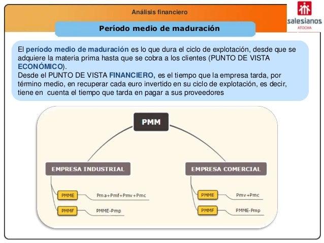 Economía 2.º Bachillerato La función productivaAnálisis financiero El período medio de maduración es lo que dura el ciclo ...