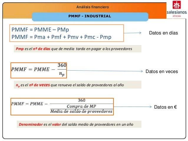 Economía 2.º Bachillerato La función productivaAnálisis financiero PMMF = PMME – PMp PMMF = Pma + Pmf + Pmv + Pmc - Pmp Pm...