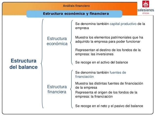 Tema 10 Análisis Financiero Slide 2