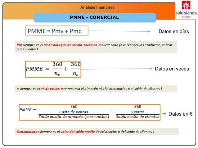 Economía 2.º Bachillerato La función productivaAnálisis financiero PMME = Pmv + Pmc Datos en días Datos en veces Datos en ...