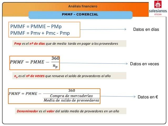 Economía 2.º Bachillerato La función productivaAnálisis financiero PMMF = PMME – PMp PMMF = Pmv + Pmc - Pmp Pmp es el nº d...