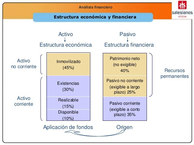 Tema 10 Análisis Financiero Slide 3