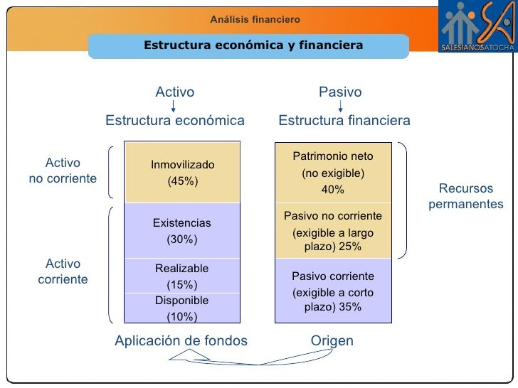 Estructura Financiera De Las Empresas En Uruguay Marcus Reid