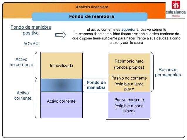 Economía 2.º Bachillerato La función productivaAnálisis financiero Inmovilizado Fondo de maniobra Activo corriente Pasivo ...