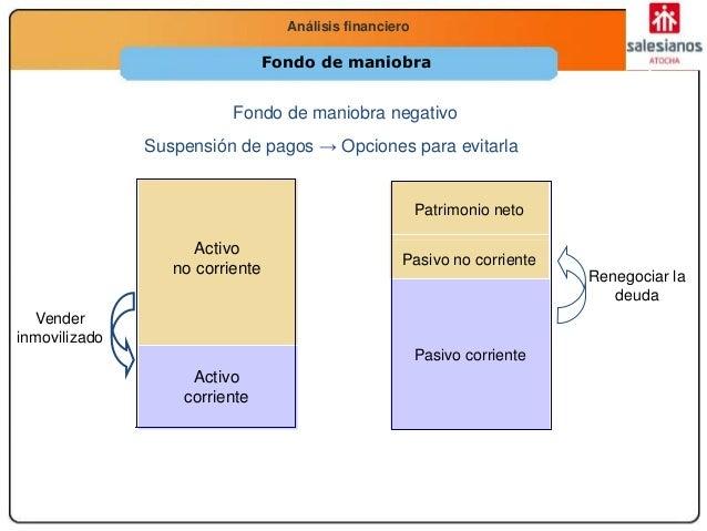 Economía 2.º Bachillerato La función productivaAnálisis financiero Fondo de maniobra Pasivo corriente Pasivo no corriente ...