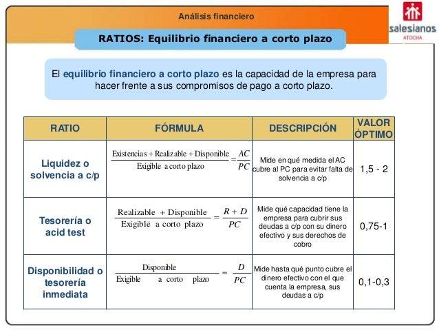 Economía 2.º Bachillerato La función productivaAnálisis financiero RATIOS: Equilibrio financiero a corto plazo El equilibr...