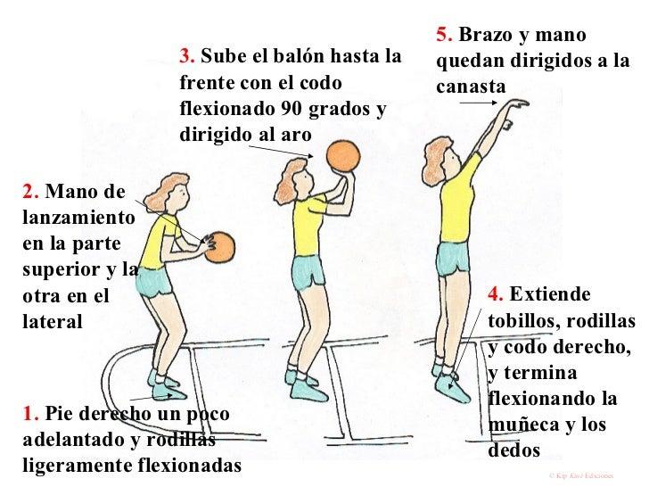 1.  Pie derecho un poco adelantado y rodillas ligeramente flexionadas 2.  Mano de lanzamiento en la parte superior y la ot...