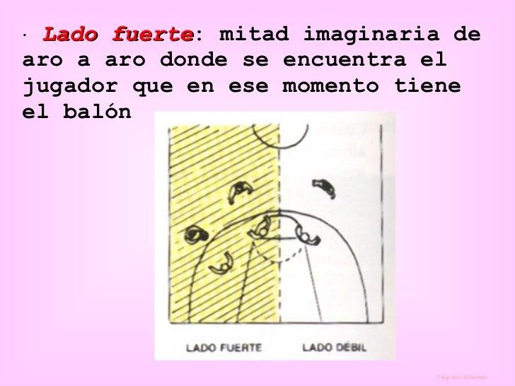 <ul><li>Lado fuerte : mitad imaginaria de aro a aro donde se encuentra el jugador que en ese momento tiene el balón </li><...
