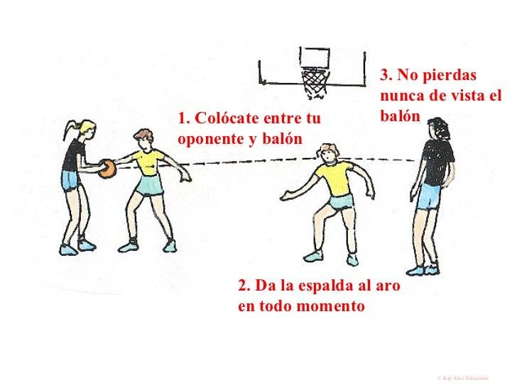 1. Colócate entre tu oponente y balón 2. Da la espalda al aro en todo momento 3. No pierdas nunca de vista el balón