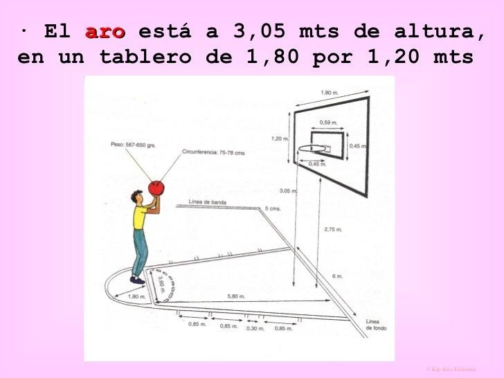 · El  aro  está a 3,05 mts de altura, en un tablero de 1,80 por 1,20 mts