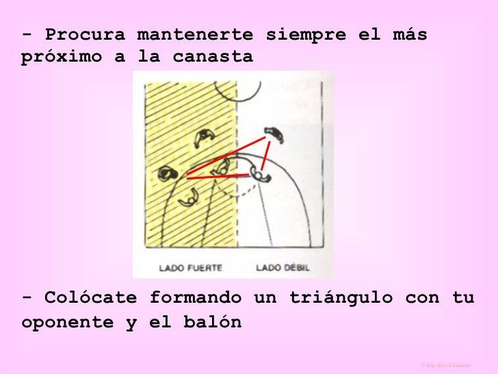 - Procura mantenerte siempre el más próximo a la canasta - Colócate formando un triángulo con tu oponente y el balón