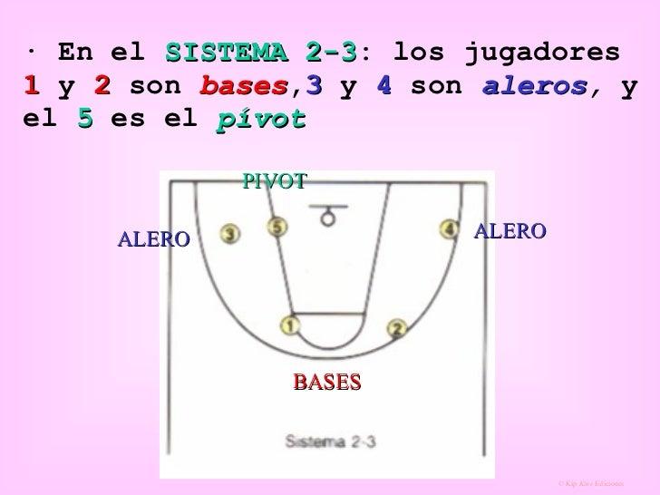 · En el  SISTEMA 2-3 : los jugadores  1  y  2   son  bases , 3  y  4  son  aleros ,  y el  5  es el  pívot PIVOT ALERO ALE...